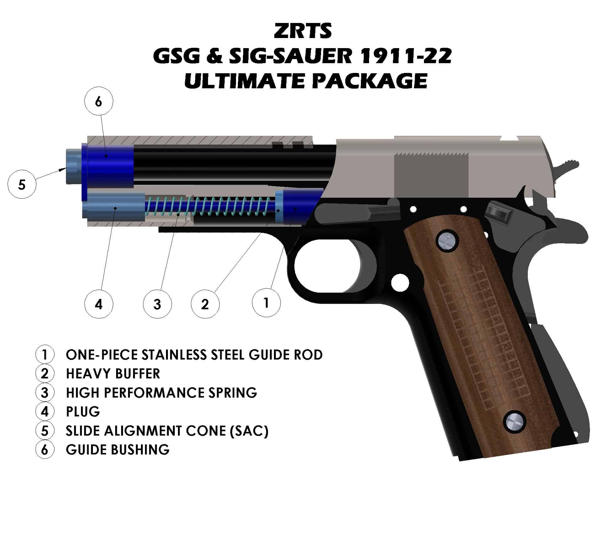GSG & Sig-Sauer 1911-22 Ultimate Package